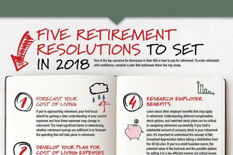 2018 Retirement Resolution