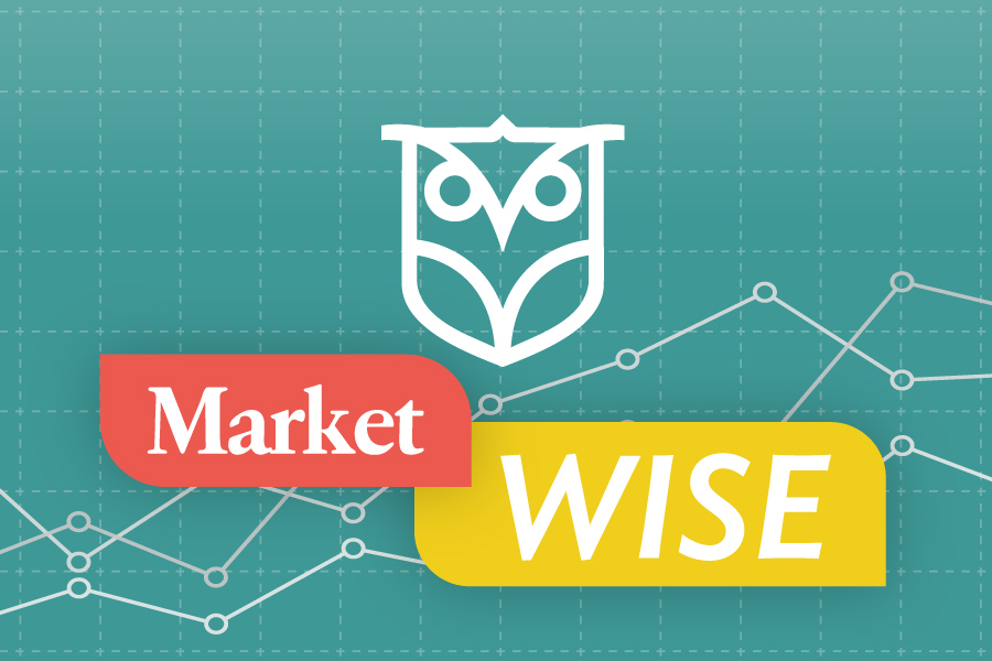 market wise chart pack